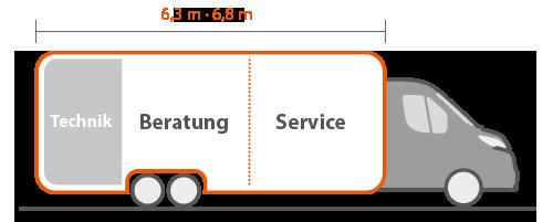 Mobile Bank mit e-Antrieb